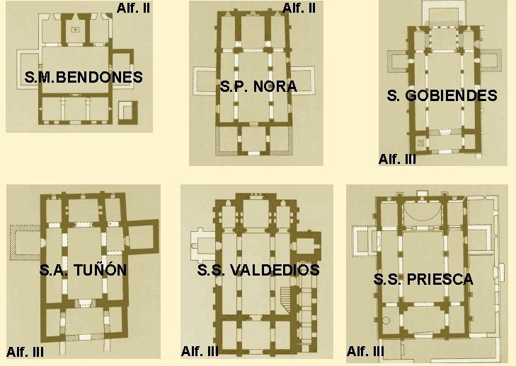 Comparativa de la planta de iglesias asturianas de las épocas de Alfonso II y Alfonso III según Manzanares y Hanson