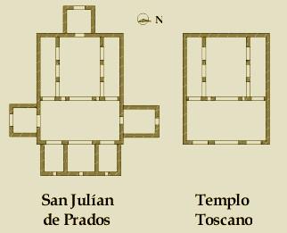 Comparativa entre la planta del templo tosacano de Vitruvio y la de Santullano según Sánchez-Montaña