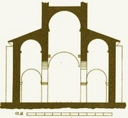 Corte transversal según Jacques Fontaine (Zodiaque)