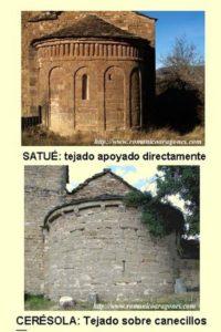 Tipos de soporte del tejado, gentileza de RomanicoAragonés.com. Pulsar para ampliar.
